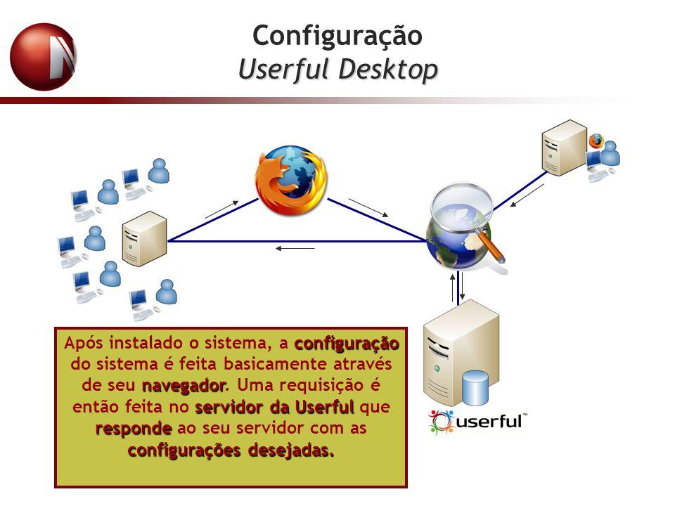 Configuração Userful Desktop