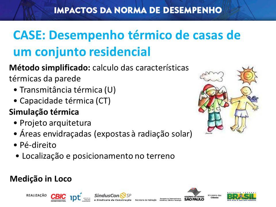 CASE: Desempenho térmico de casas de um conjunto residencial