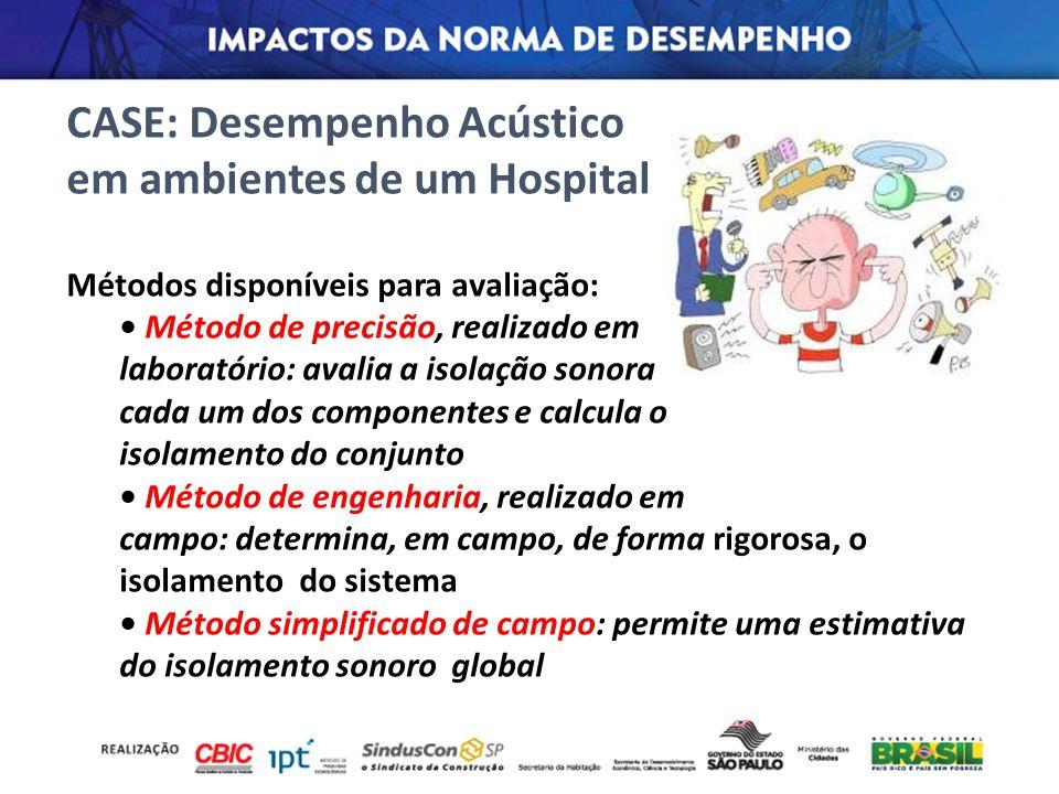 CASE: Desempenho Acústico em ambientes de um Hospital
