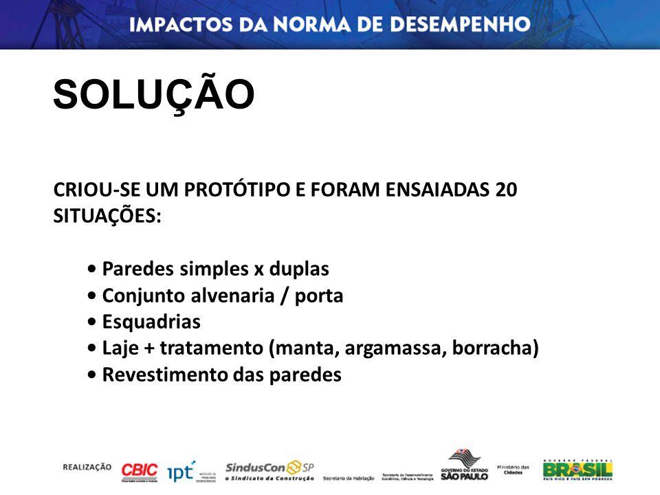 SOLUÇÃO CRIOU-SE UM PROTÓTIPO E FORAM ENSAIADAS 20 SITUAÇÕES: