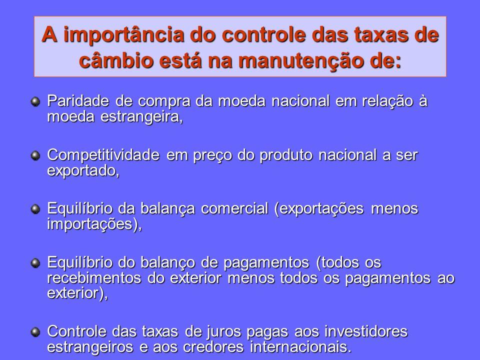 A importância do controle das taxas de câmbio está na manutenção de: