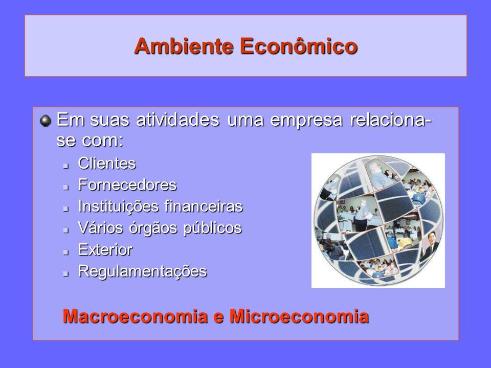 Ambiente Econômico Em suas atividades uma empresa relaciona-se com: