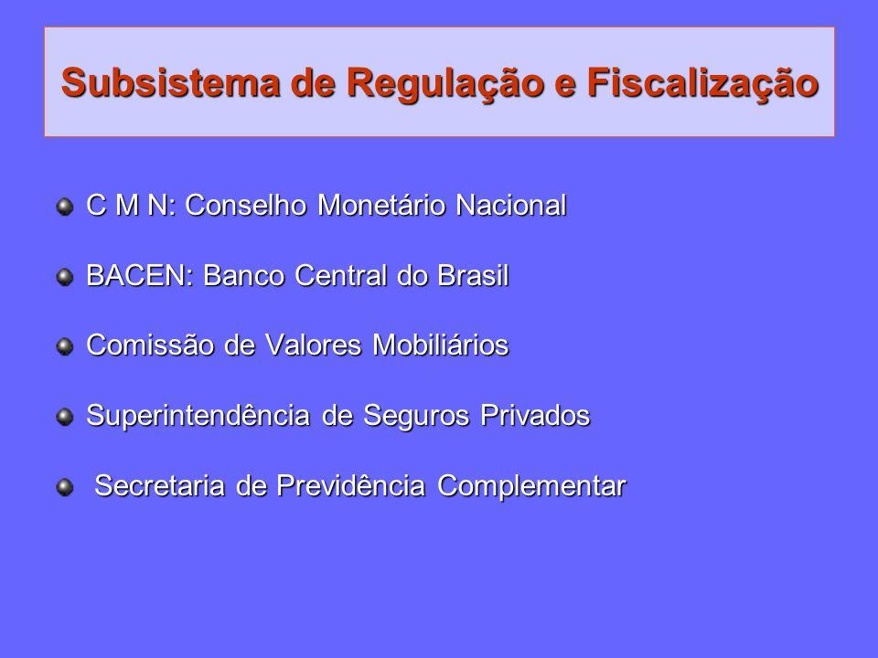 Subsistema de Regulação e Fiscalização