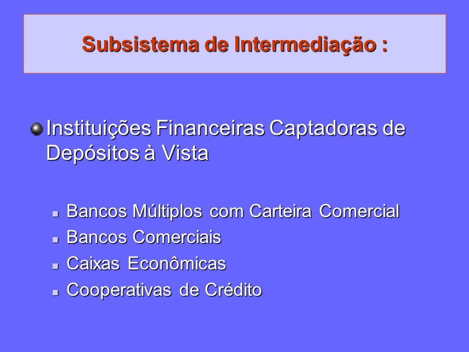 Subsistema de Intermediação :