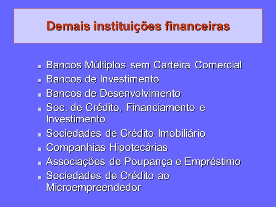 Demais instituições financeiras