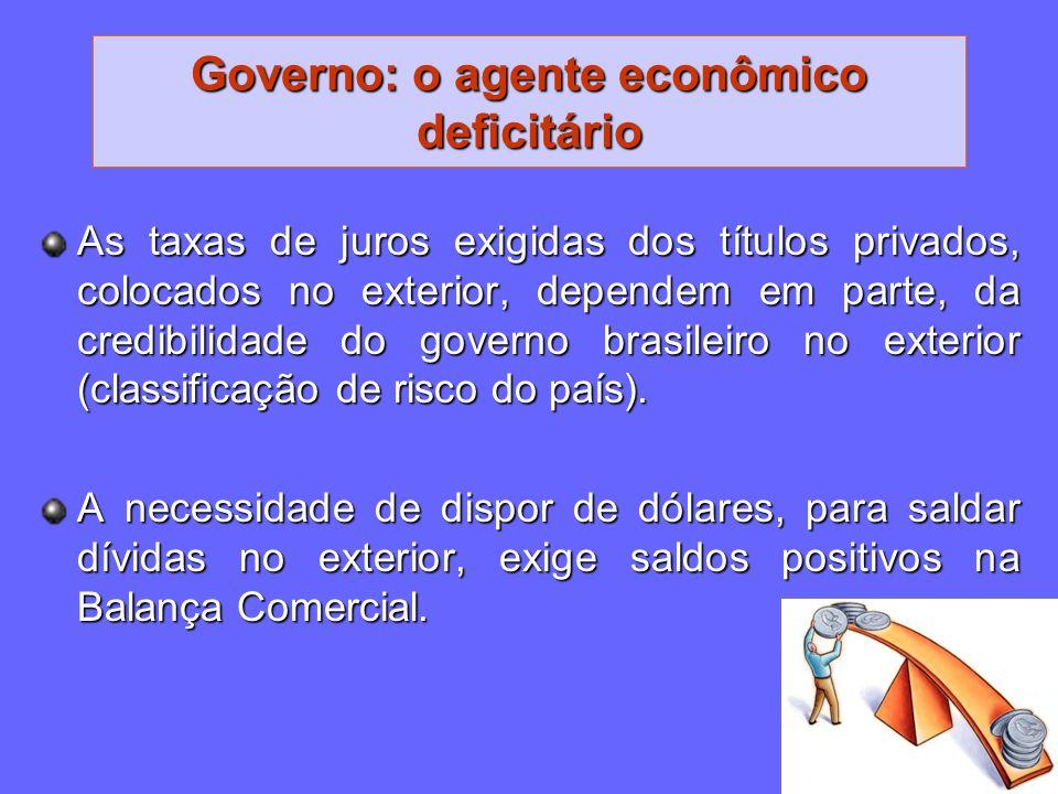 Governo: o agente econômico deficitário