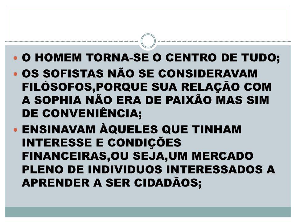 O HOMEM TORNA-SE O CENTRO DE TUDO;