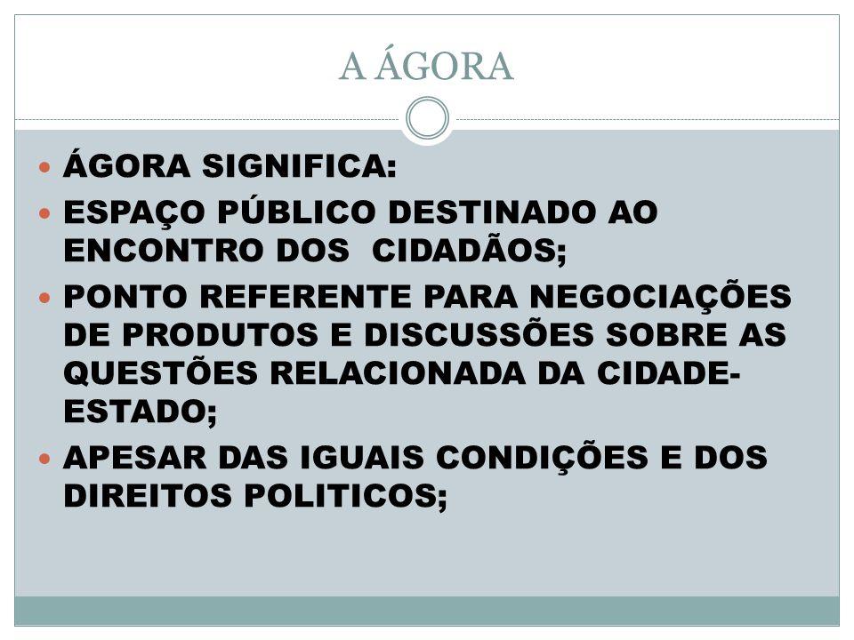 A ÁGORA ÁGORA SIGNIFICA: