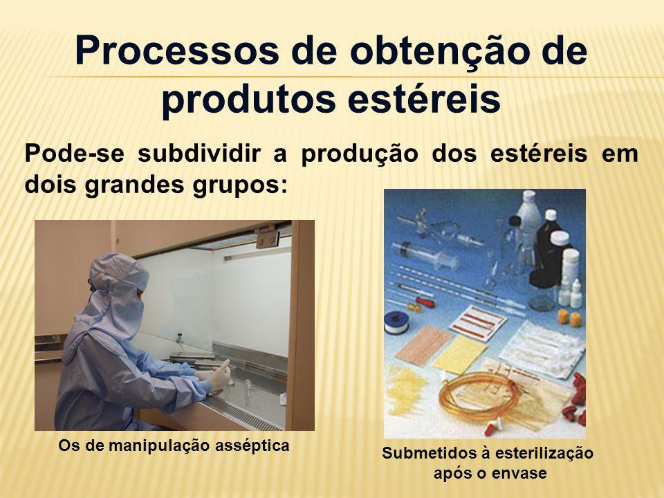Processos de obtenção de produtos estéreis