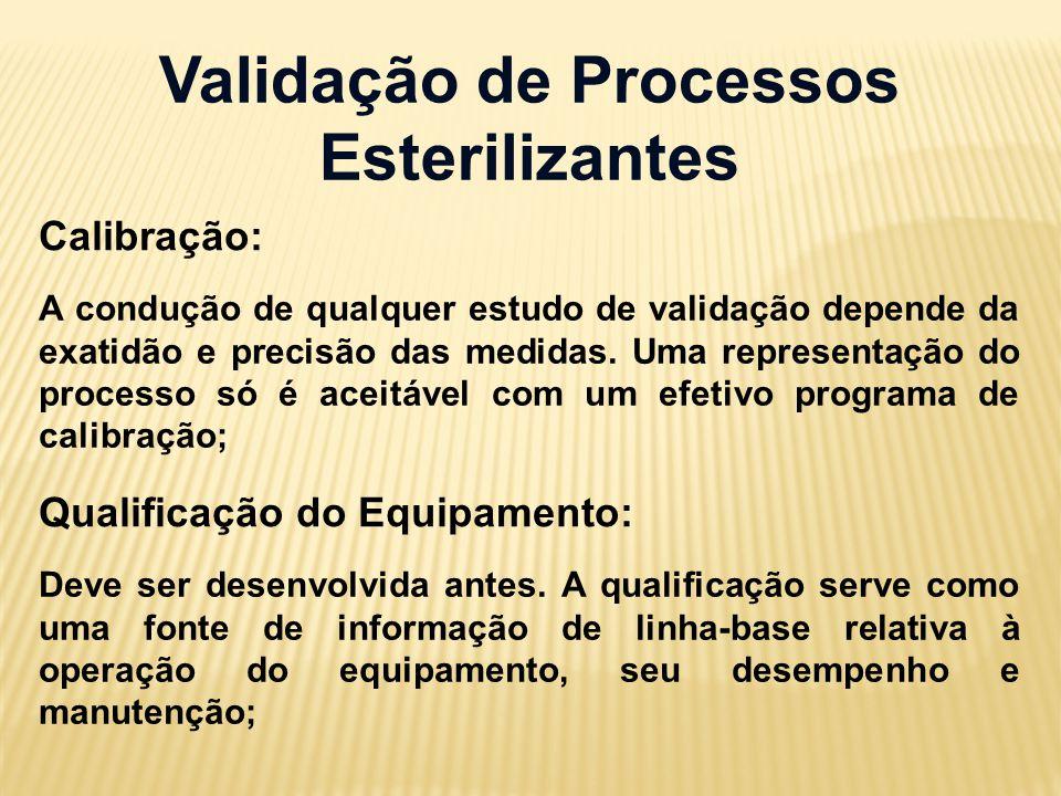 Validação de Processos Esterilizantes