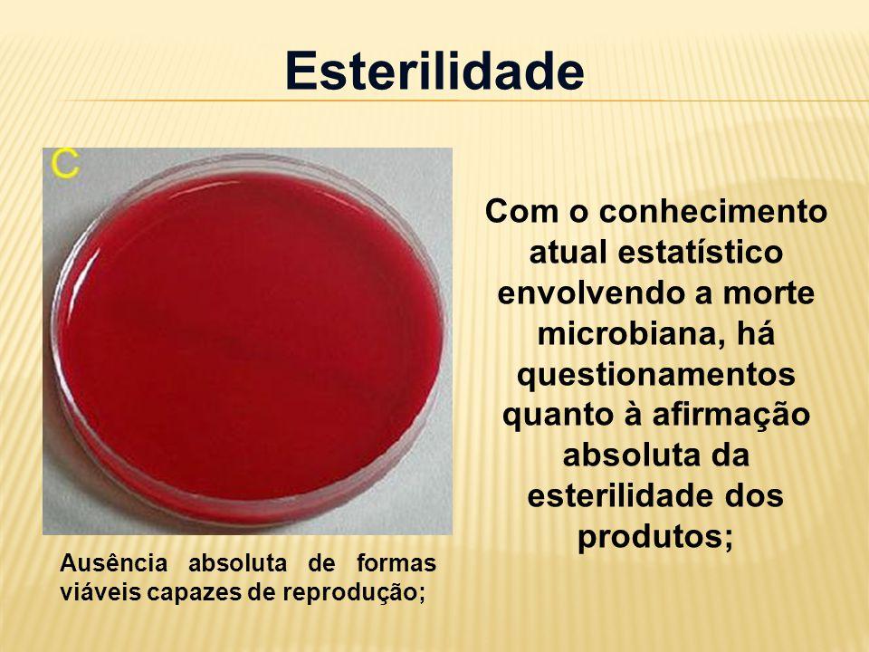 Esterilidade Ausência absoluta de formas viáveis capazes de reprodução;