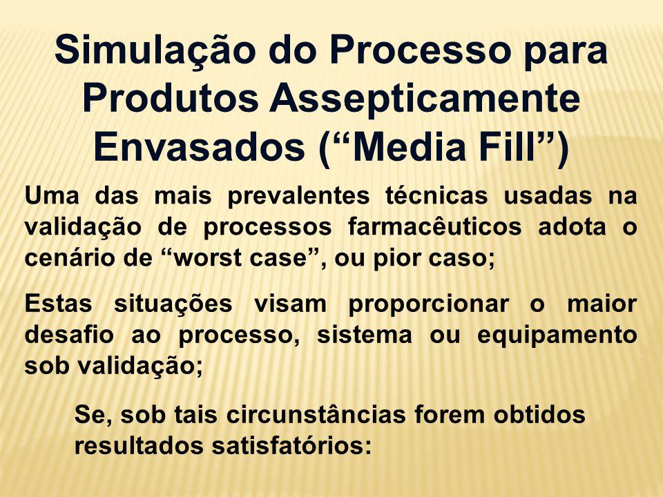 Simulação do Processo para Produtos Assepticamente Envasados ( Media Fill )