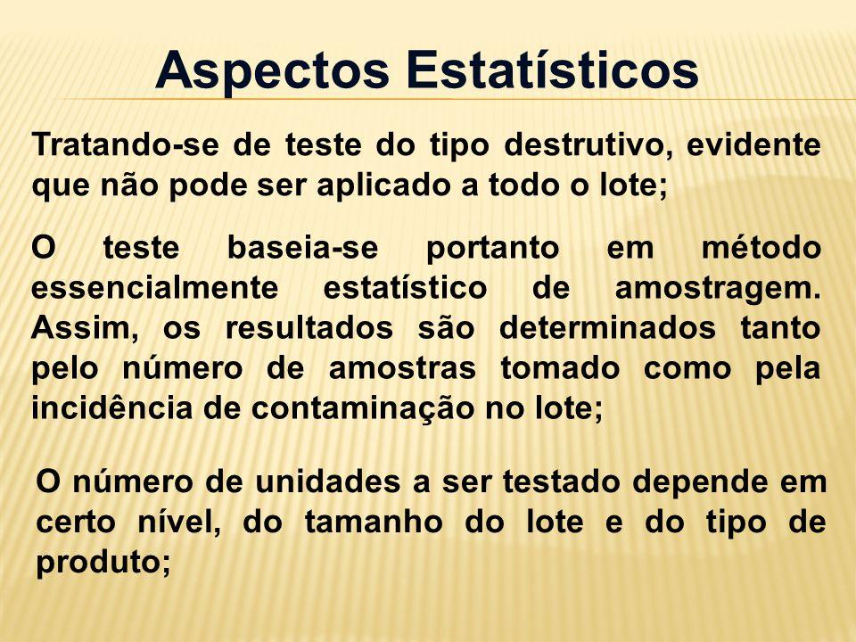 Aspectos Estatísticos