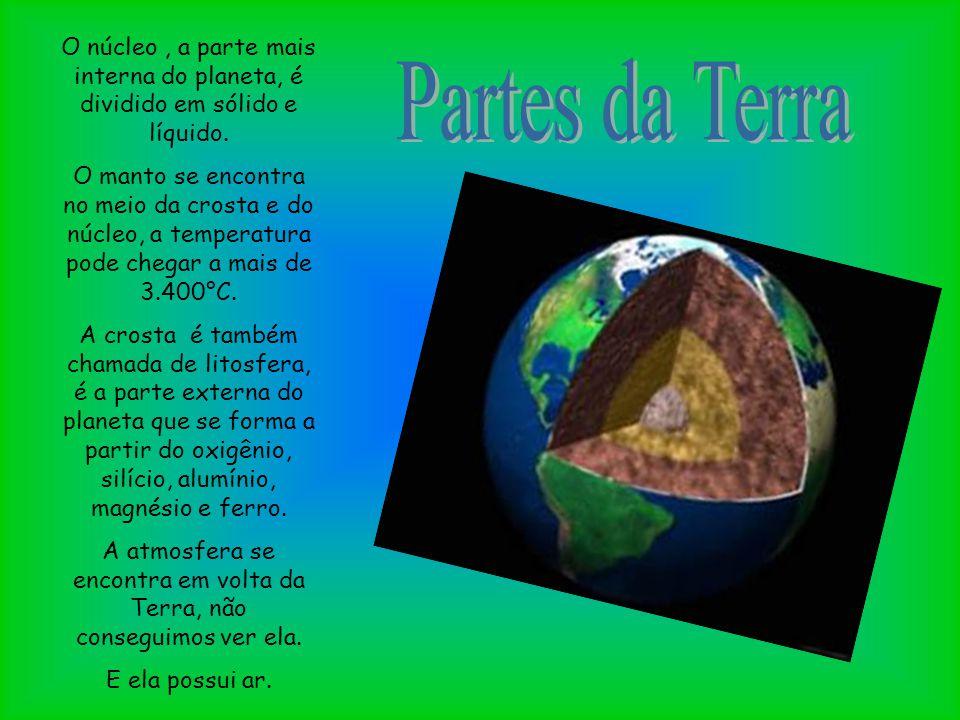 A atmosfera se encontra em volta da Terra, não conseguimos ver ela.