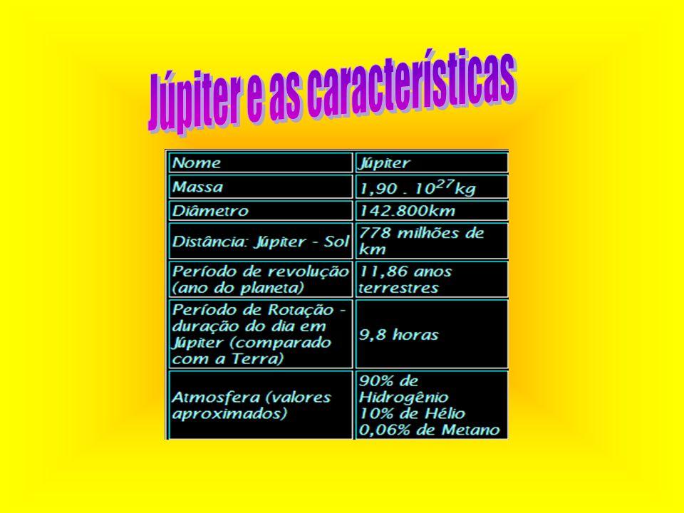 Júpiter e as características