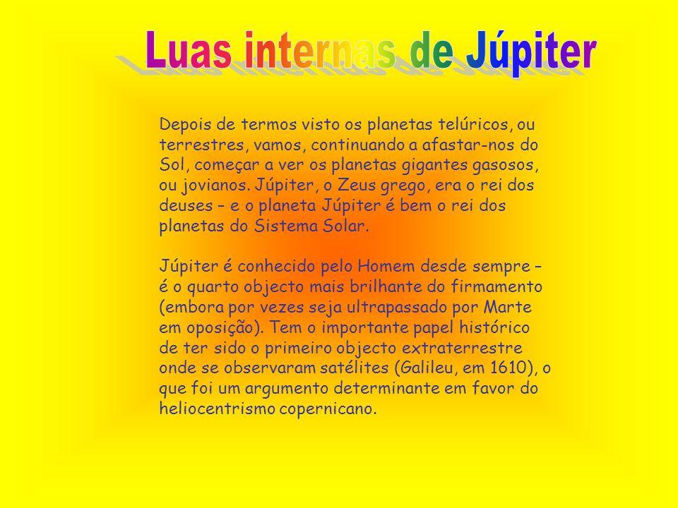 Luas internas de Júpiter