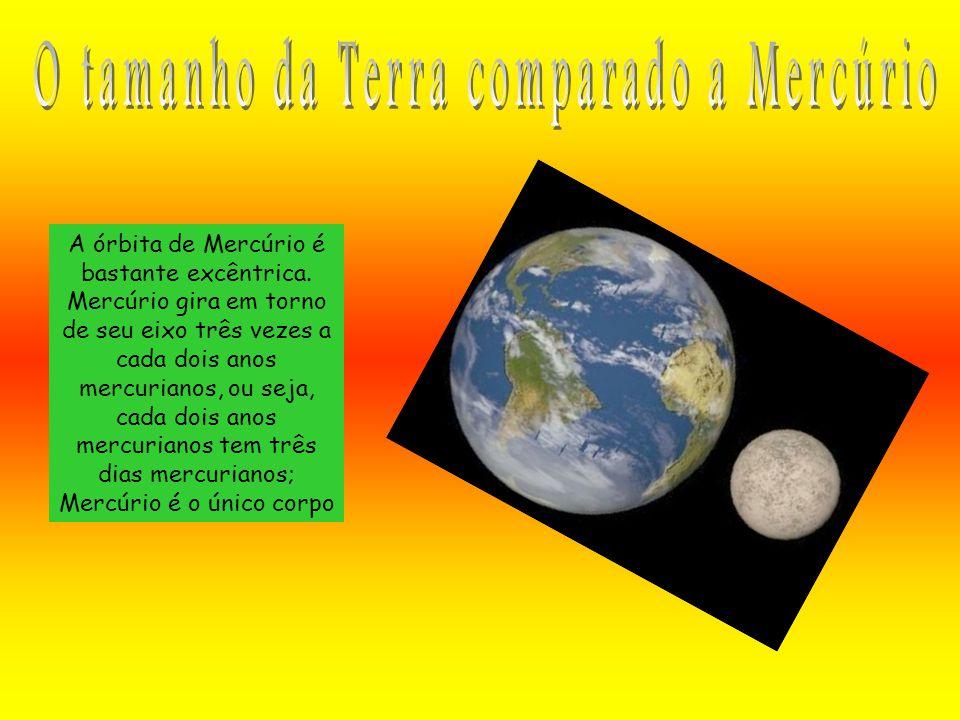 O tamanho da Terra comparado a Mercúrio