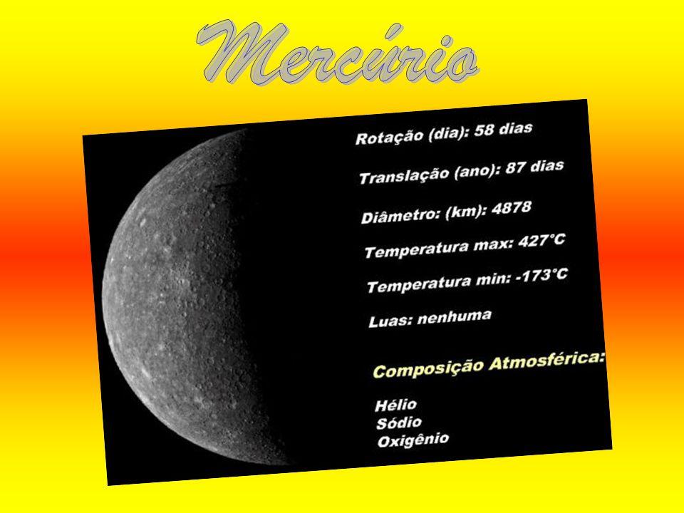 Mercúrio Animações de Mercúrio