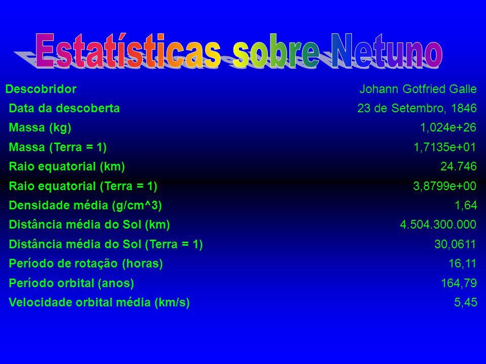 Estatísticas sobre Netuno
