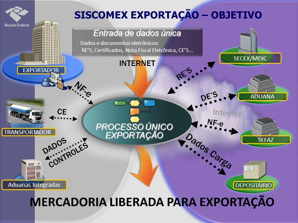 SISCOMEX EXPORTAÇÃO – OBJETIVO