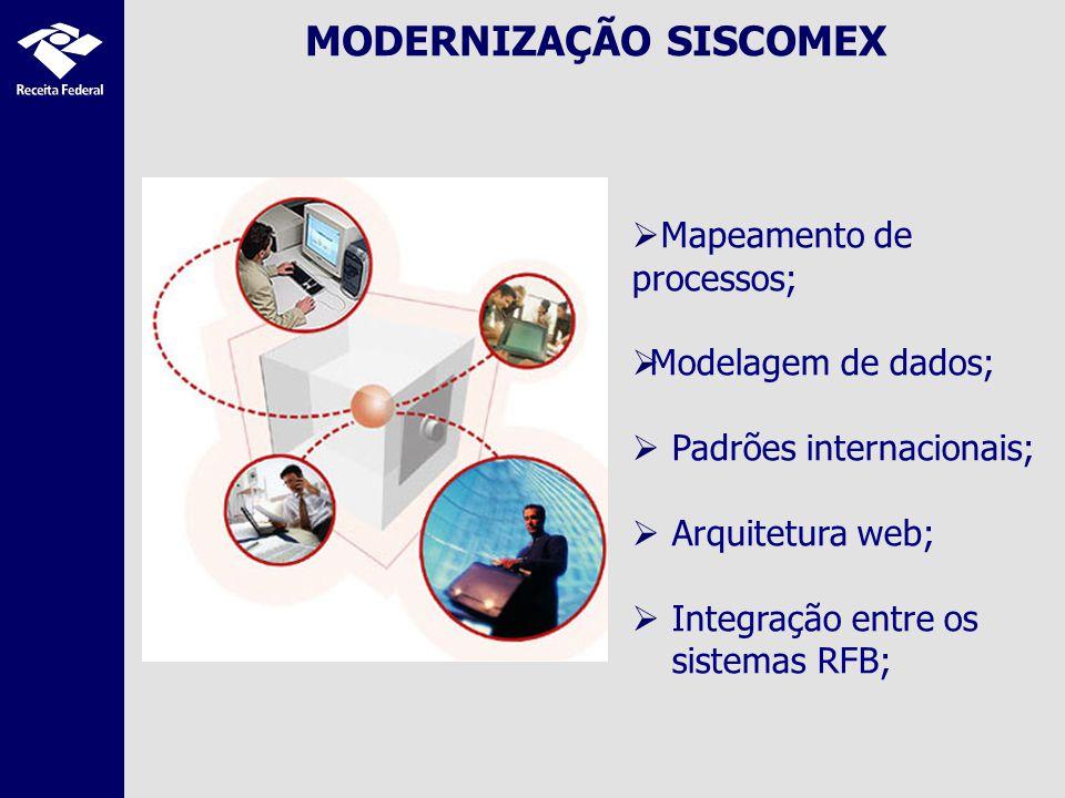 MODERNIZAÇÃO SISCOMEX