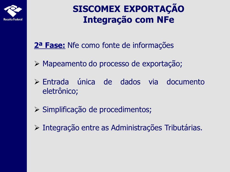SISCOMEX EXPORTAÇÃO Integração com NFe