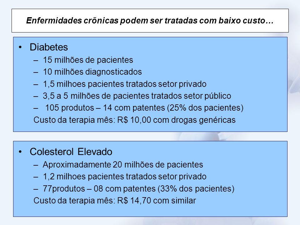 Enfermidades crõnicas podem ser tratadas com baixo custo…