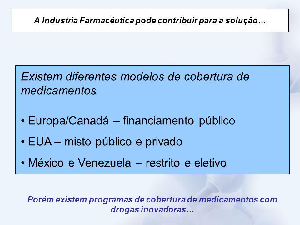 A Industria Farmacêutica pode contribuir para a solução…
