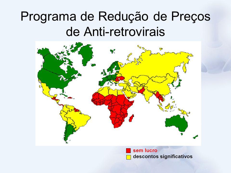 Programa de Redução de Preços de Anti-retrovirais