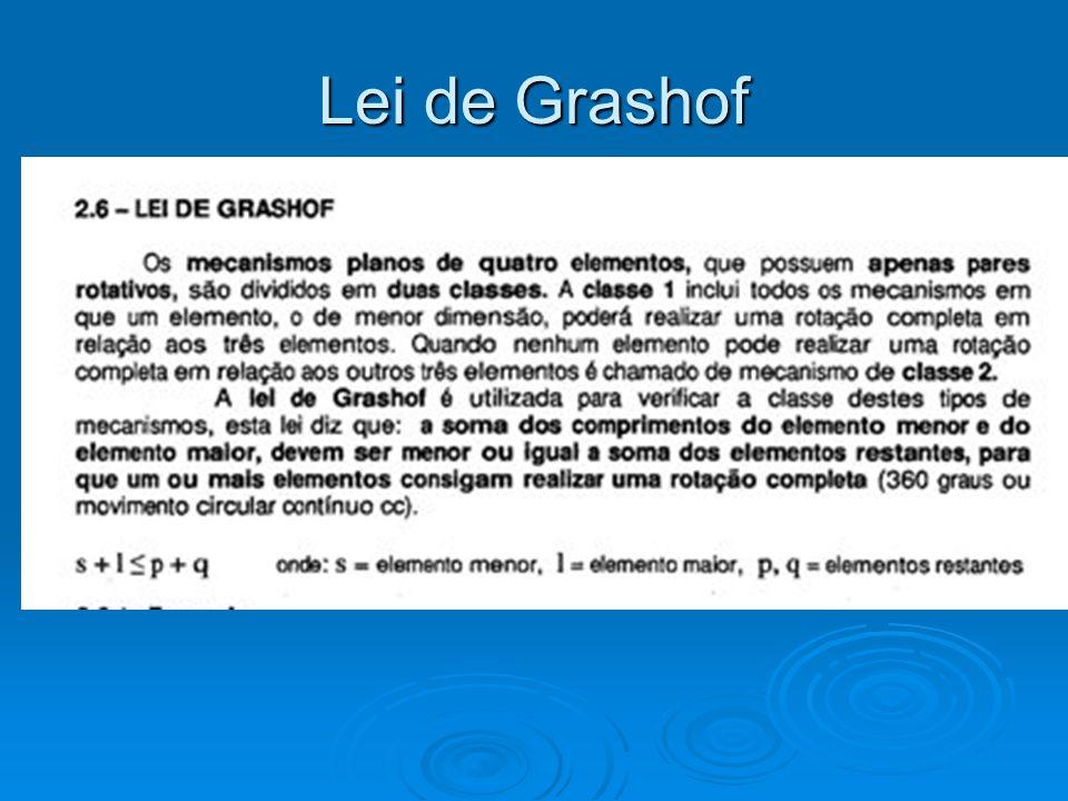 Lei de Grashof