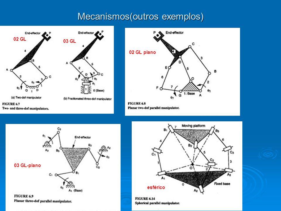 Mecanismos(outros exemplos)