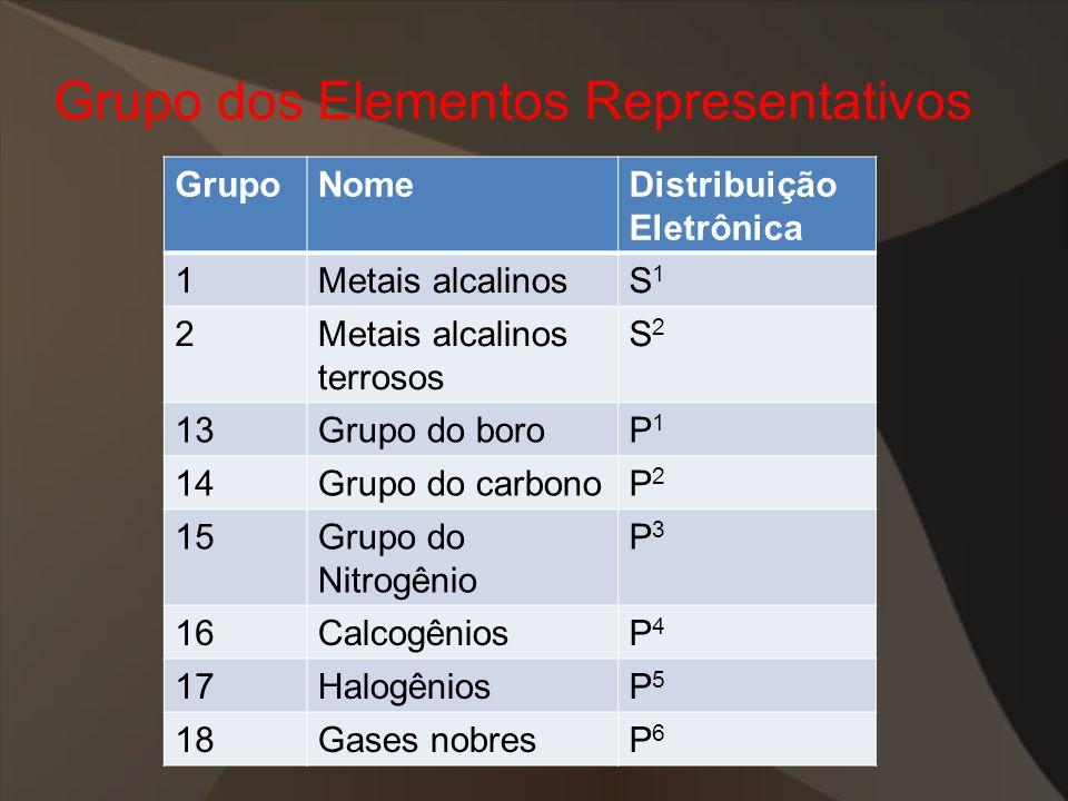 Grupo dos Elementos Representativos
