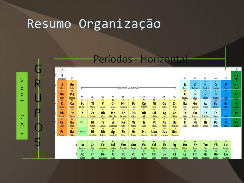 Resumo Organização Períodos - Horizontal G R U P O S V ER T I C AL