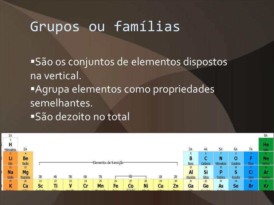 Grupos ou famílias São os conjuntos de elementos dispostos na vertical. Agrupa elementos como propriedades semelhantes.