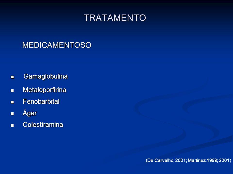 Gamaglobulina TRATAMENTO MEDICAMENTOSO Metaloporfirina Fenobarbital