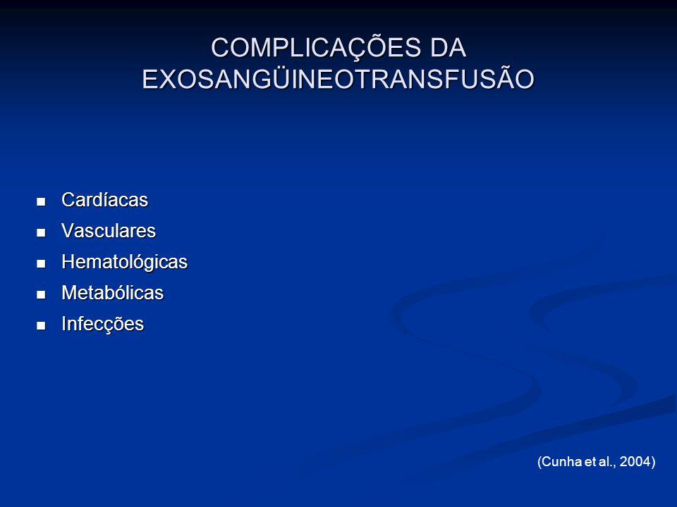 COMPLICAÇÕES DA EXOSANGÜINEOTRANSFUSÃO