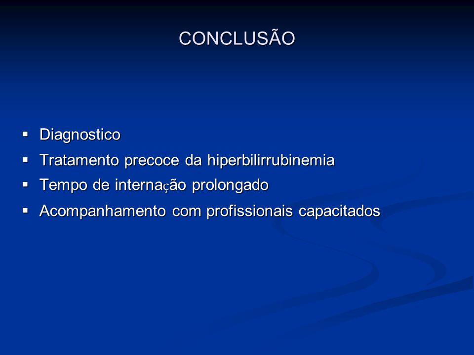 CONCLUSÃO Diagnostico Tratamento precoce da hiperbilirrubinemia