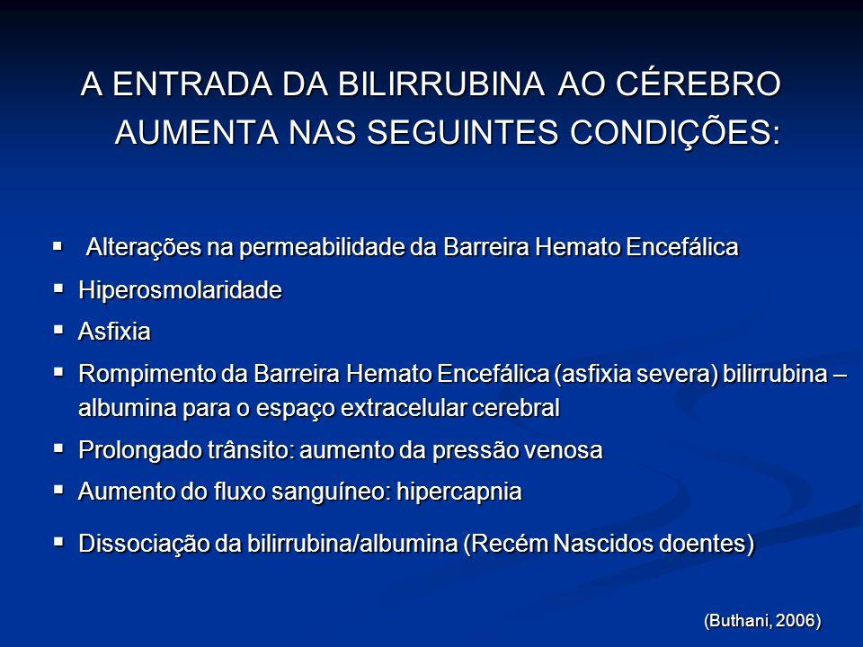 A ENTRADA DA BILIRRUBINA AO CÉREBRO AUMENTA NAS SEGUINTES CONDIÇÕES: