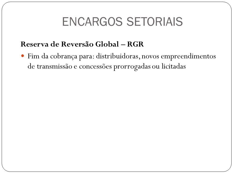ENCARGOS SETORIAIS Reserva de Reversão Global – RGR