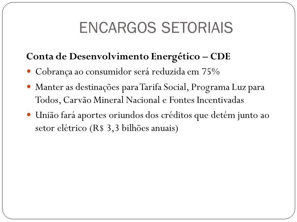 ENCARGOS SETORIAIS Conta de Desenvolvimento Energético – CDE