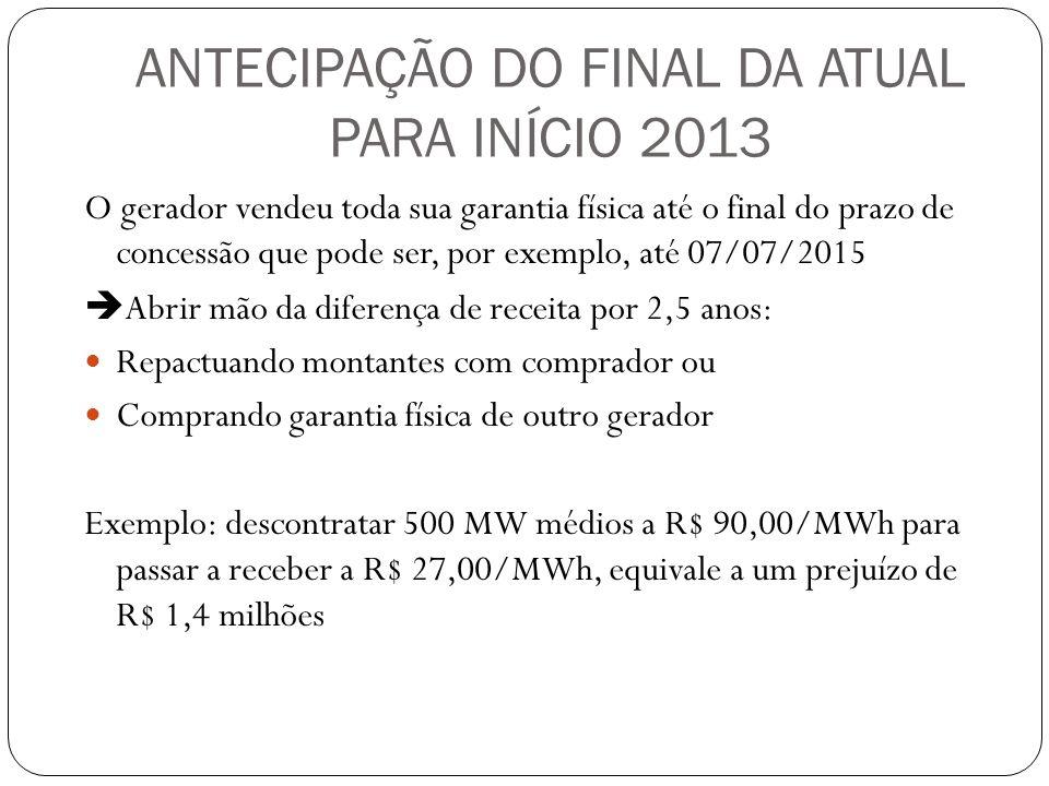 ANTECIPAÇÃO DO FINAL DA ATUAL PARA INÍCIO 2013