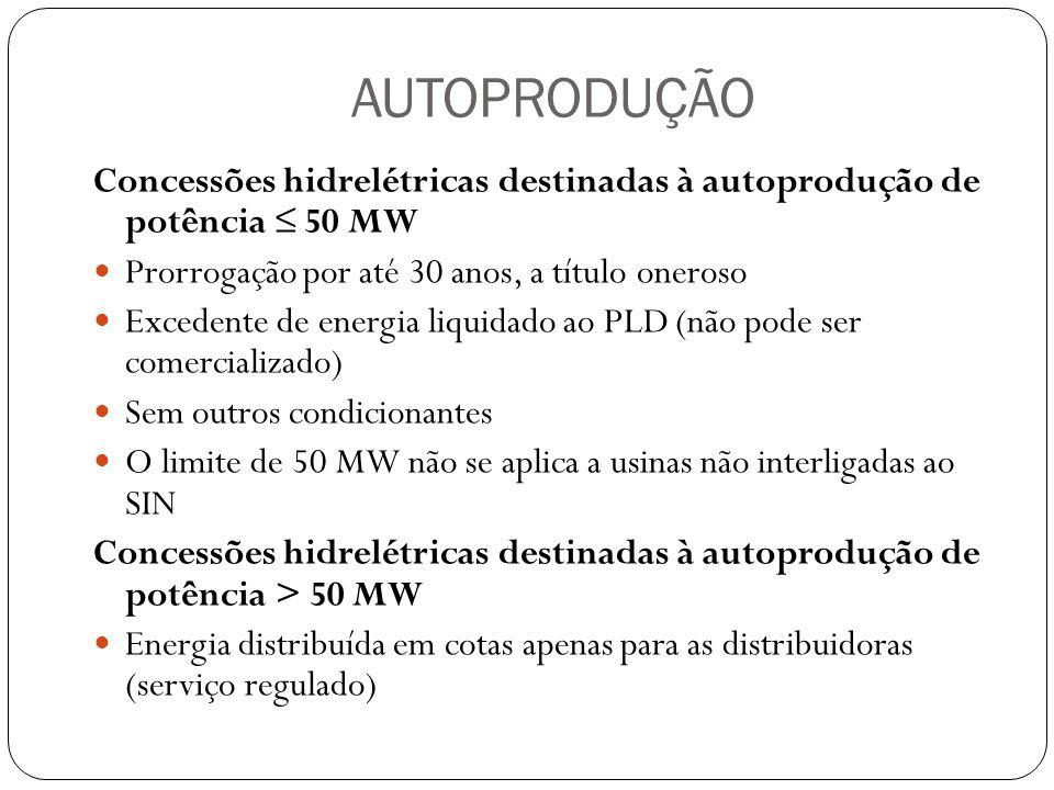 AUTOPRODUÇÃO Concessões hidrelétricas destinadas à autoprodução de potência ≤ 50 MW. Prorrogação por até 30 anos, a título oneroso.