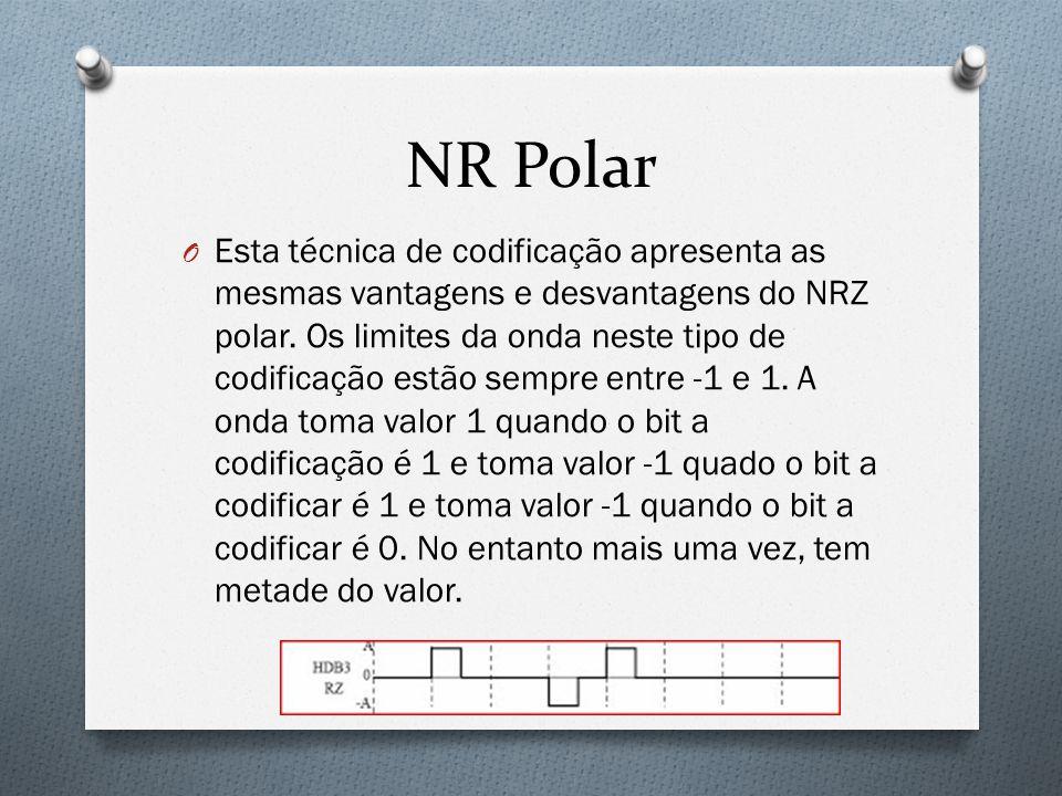 NR Polar