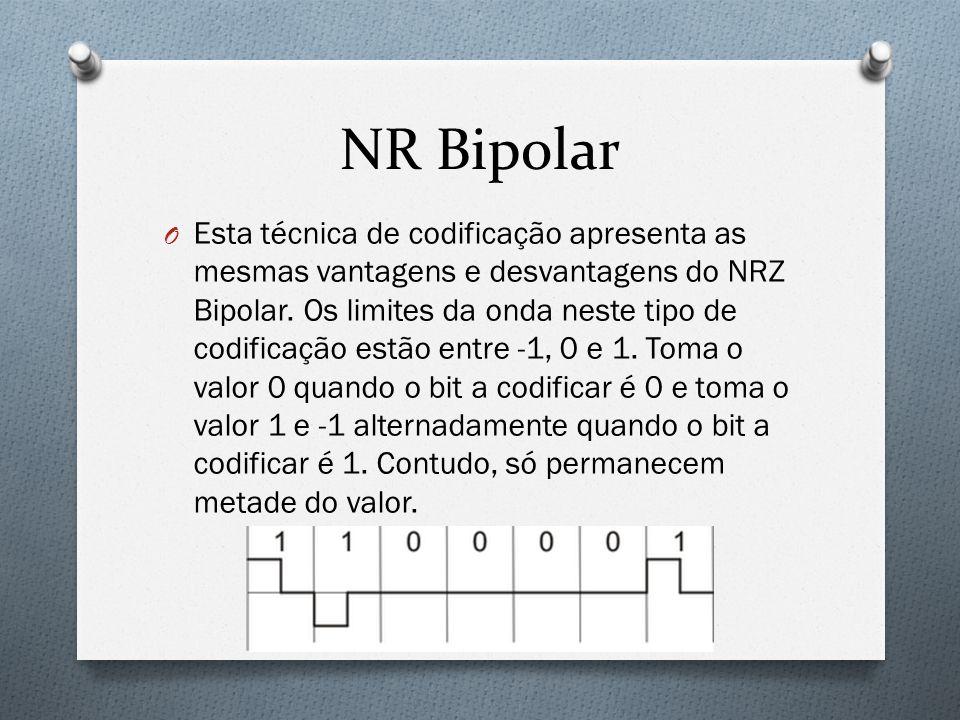 NR Bipolar