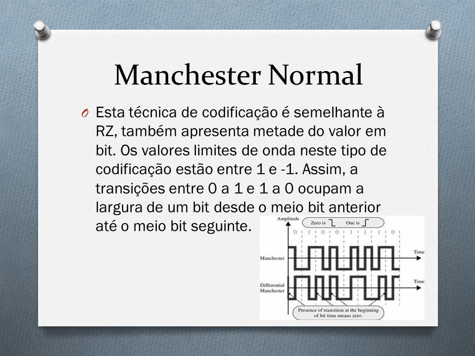 Manchester Normal