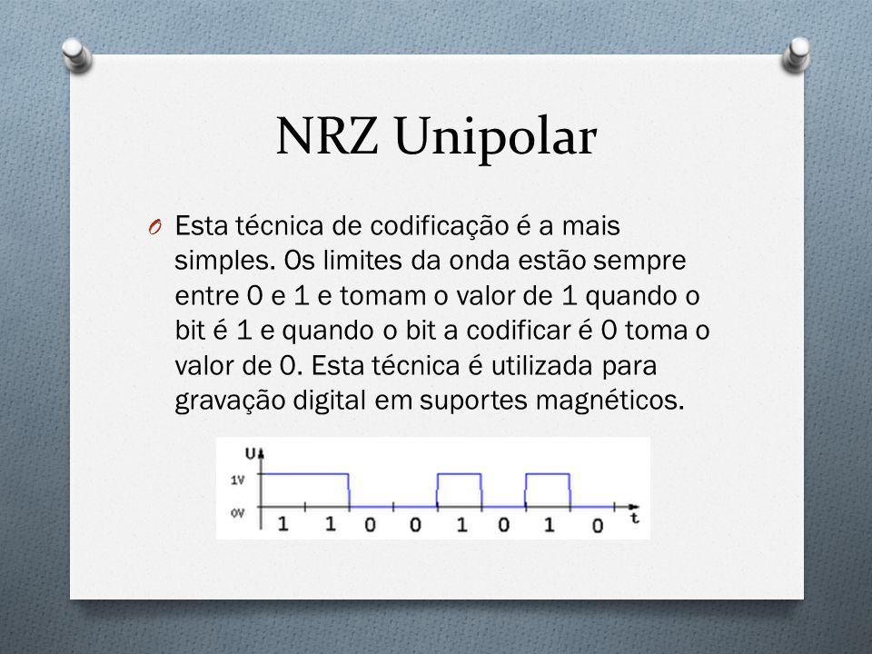 NRZ Unipolar
