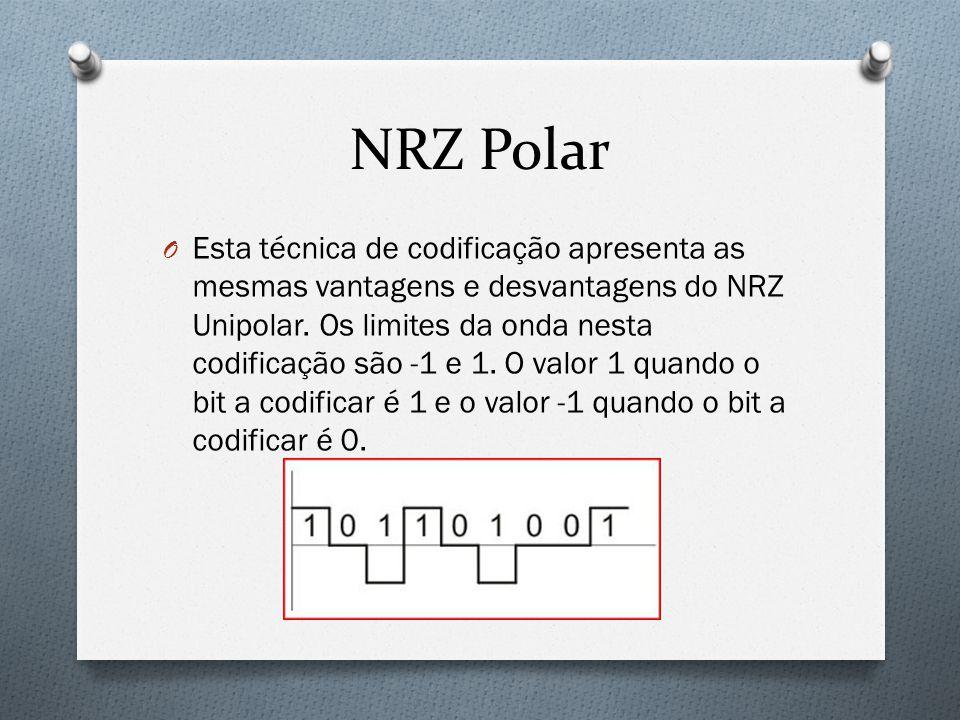 NRZ Polar