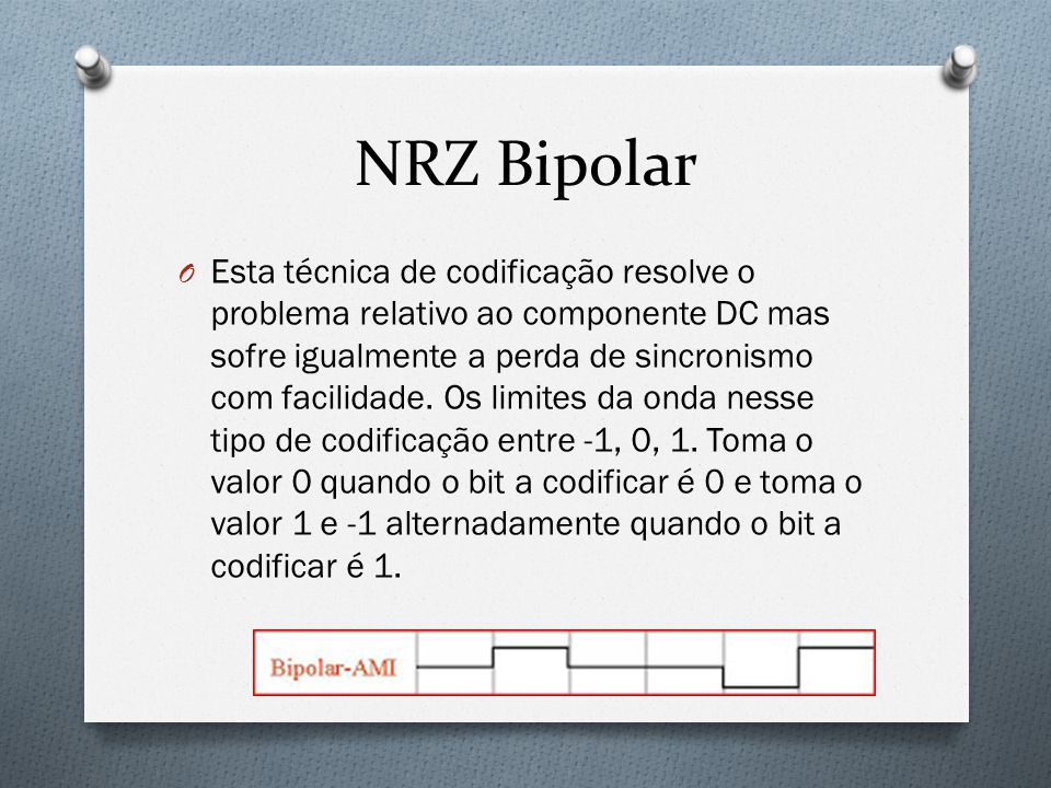 NRZ Bipolar