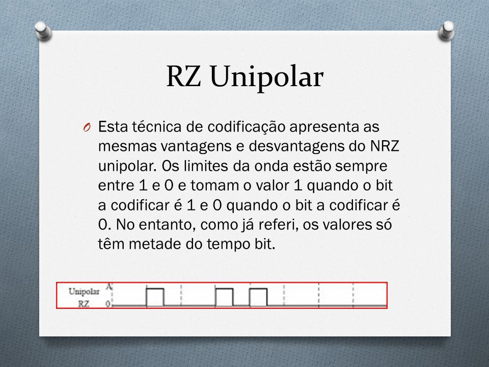 RZ Unipolar