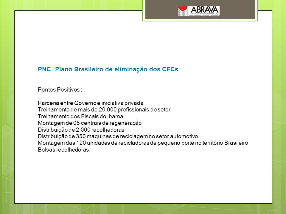 PNC ´Plano Brasileiro de eliminação dos CFCs